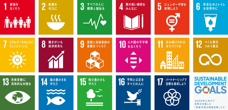 SDGs達成へのとりくみ |アムンディ・ジャパン